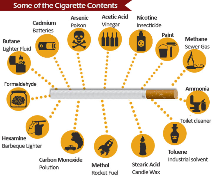 cigarette contents