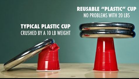 Reusable plastic cup